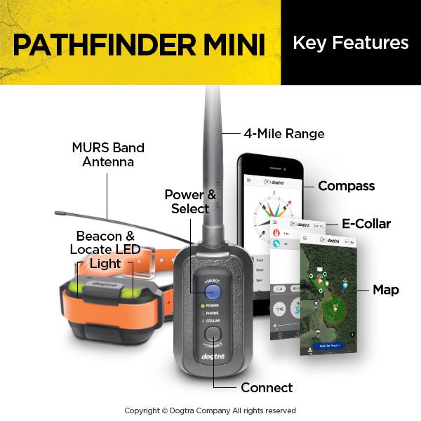 pathfindermin