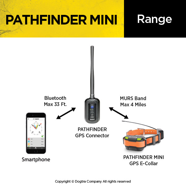 pathfindermini-4